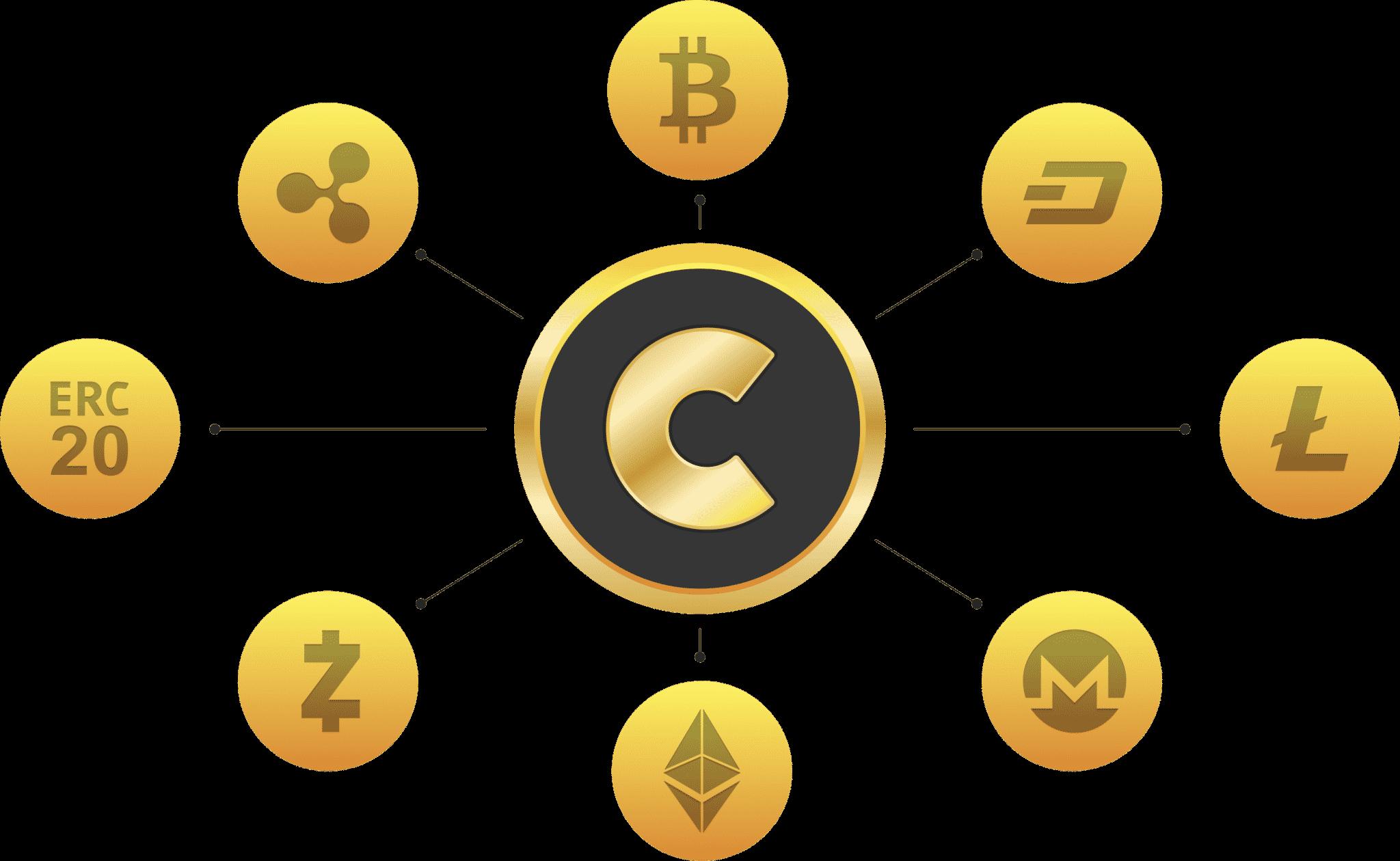 Betalen met cryptocurrency